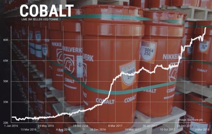 cobalt-mar-20-2018.jpg